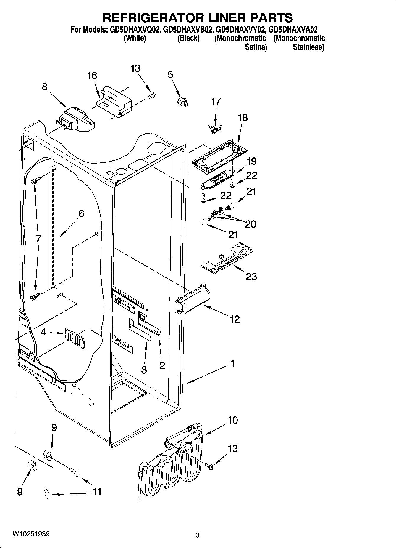 GD5DHAXVA02